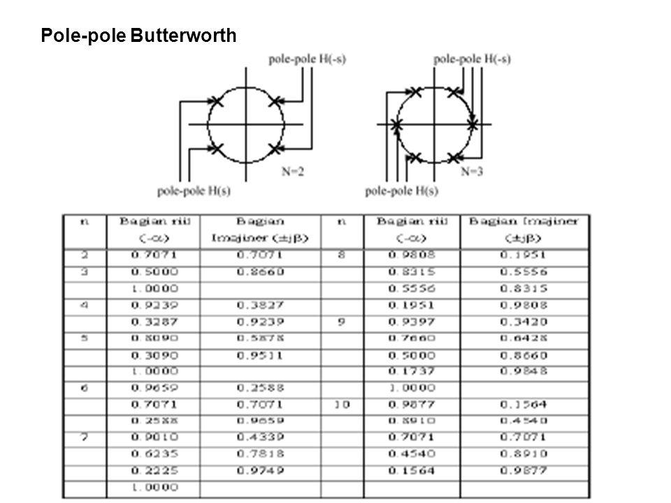 Pole-pole Butterworth