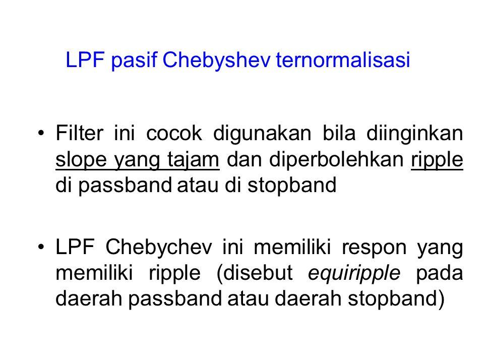LPF pasif Chebyshev ternormalisasi