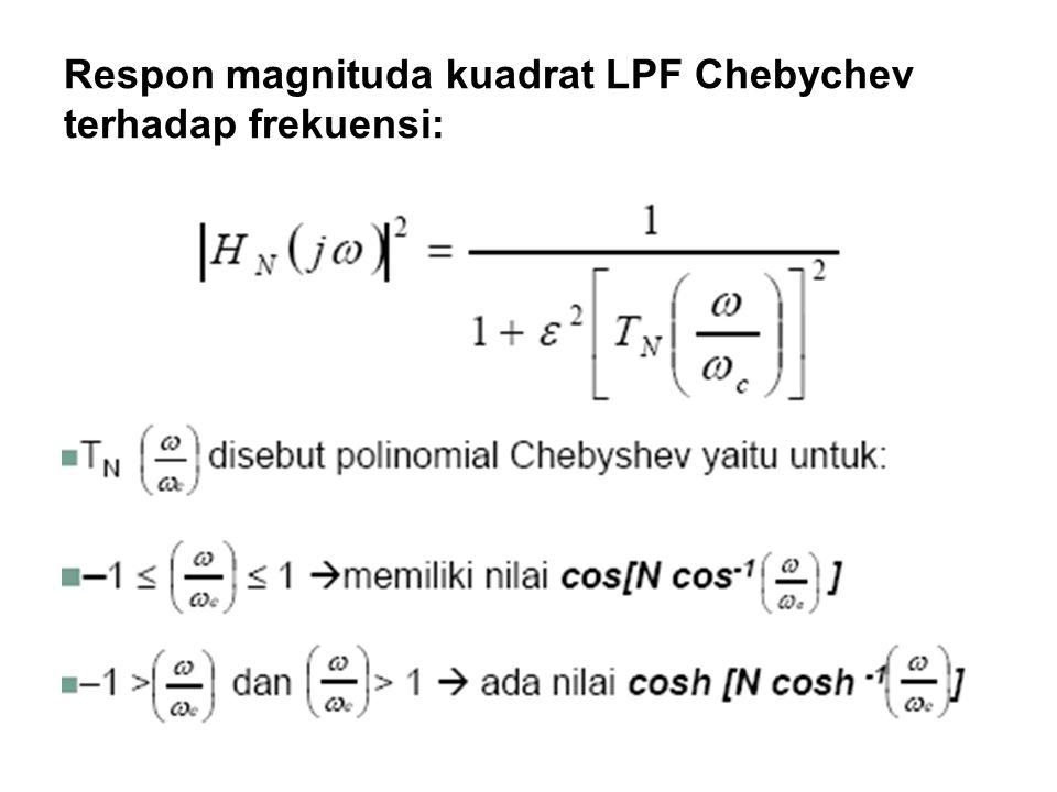 Respon magnituda kuadrat LPF Chebychev terhadap frekuensi: