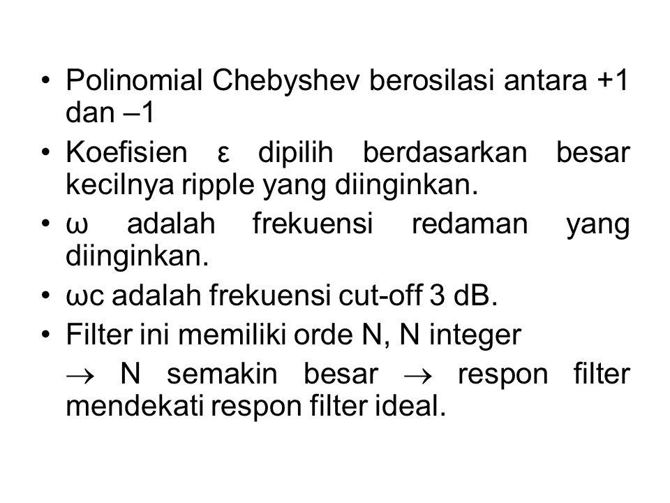 Polinomial Chebyshev berosilasi antara +1 dan –1