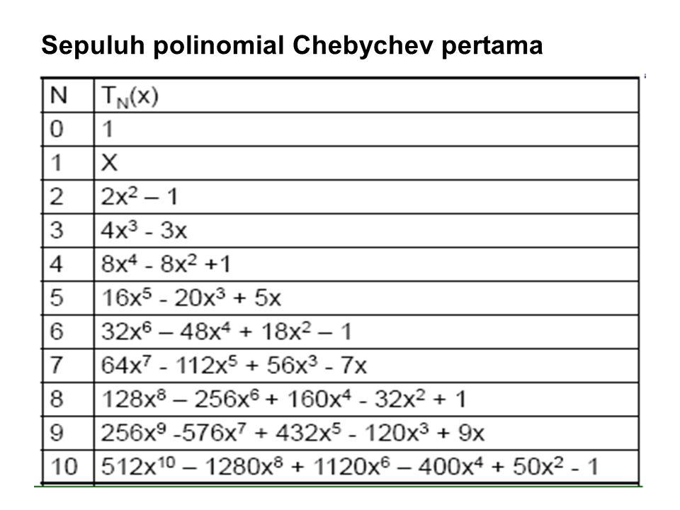 Sepuluh polinomial Chebychev pertama