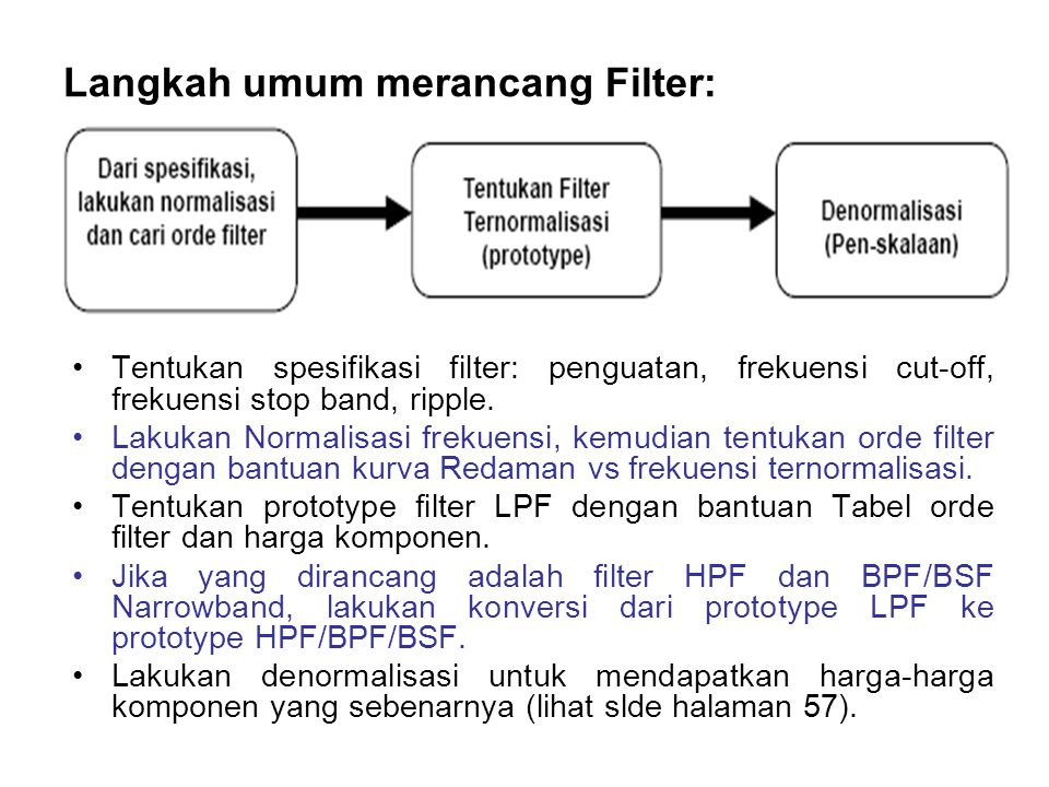 Langkah umum merancang Filter: