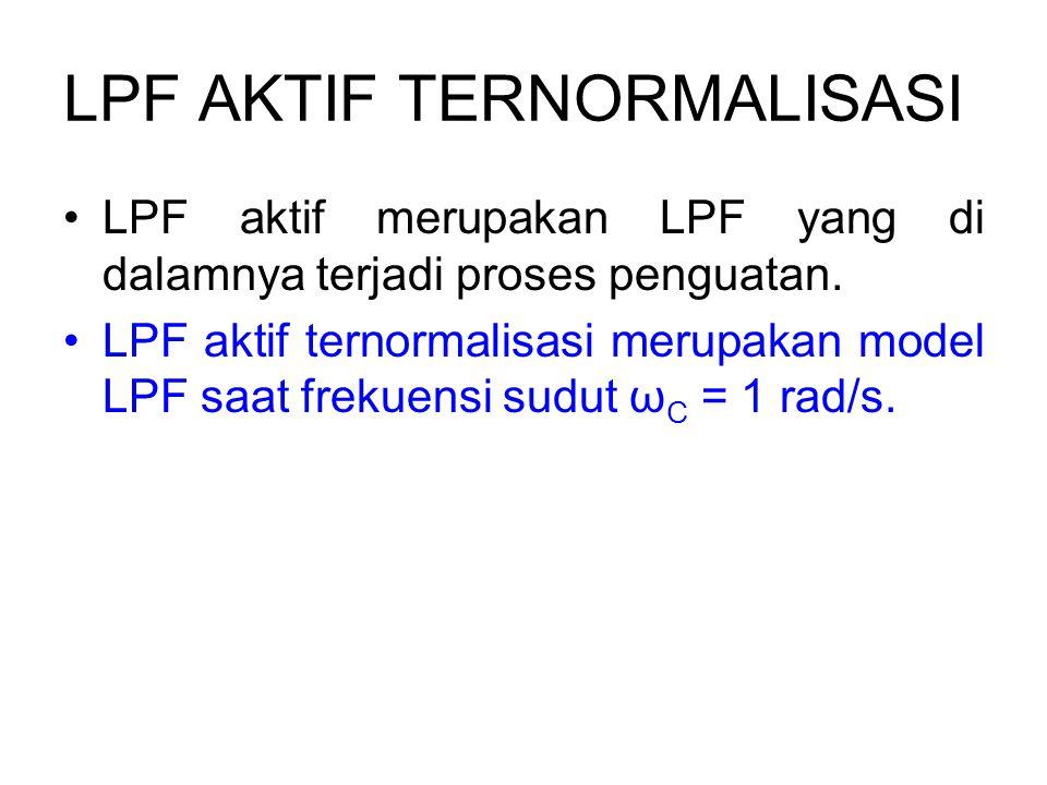 LPF AKTIF TERNORMALISASI