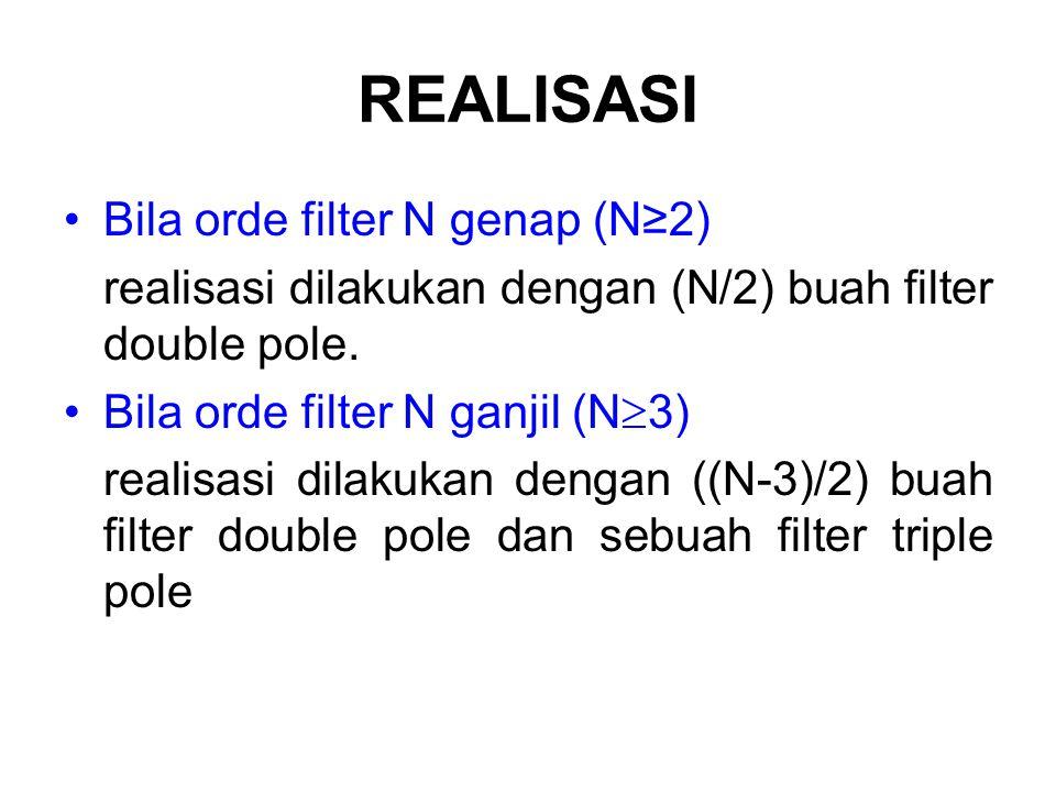 REALISASI Bila orde filter N genap (N≥2)