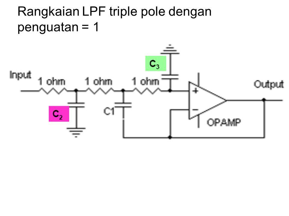 Rangkaian LPF triple pole dengan penguatan = 1