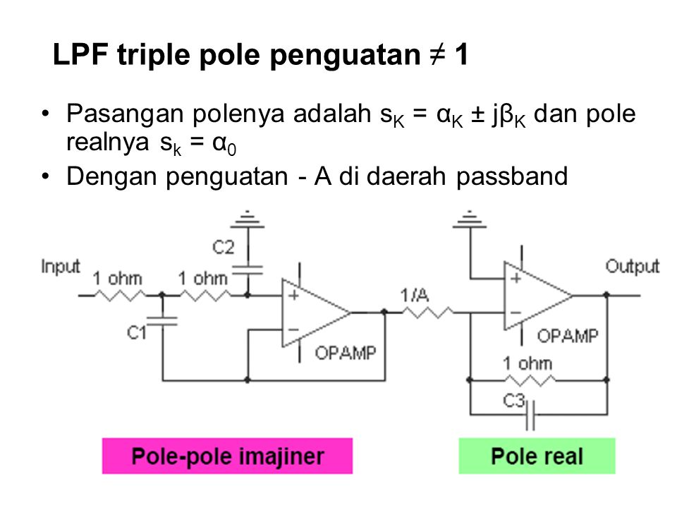 LPF triple pole penguatan ≠ 1