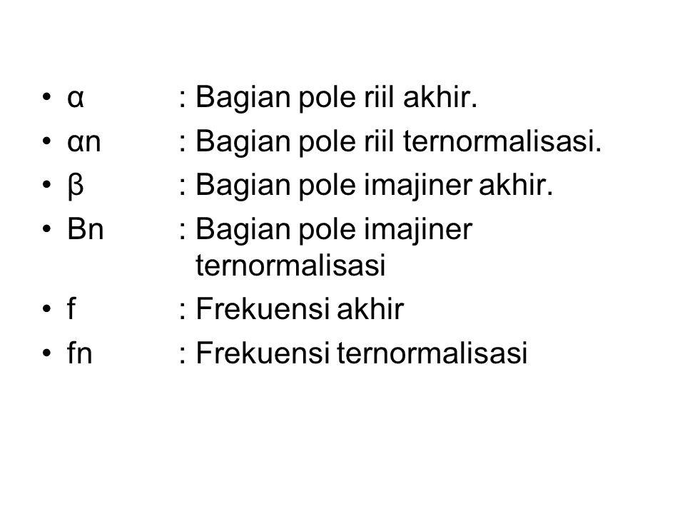 α : Bagian pole riil akhir.