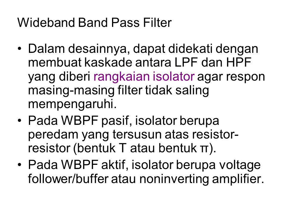 Wideband Band Pass Filter