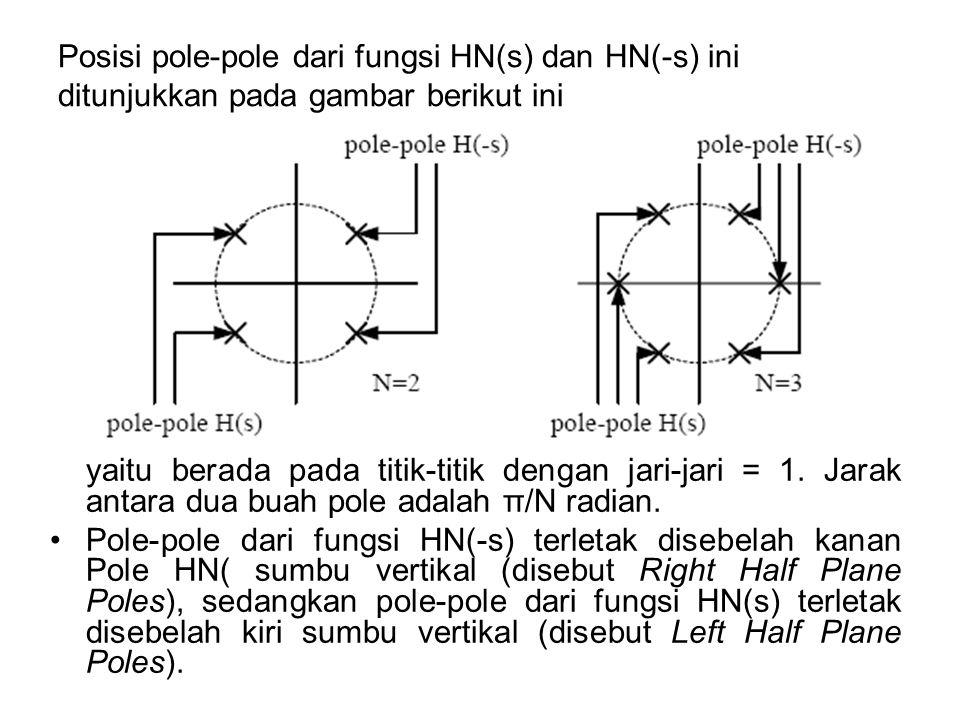 Posisi pole-pole dari fungsi HN(s) dan HN(-s) ini ditunjukkan pada gambar berikut ini