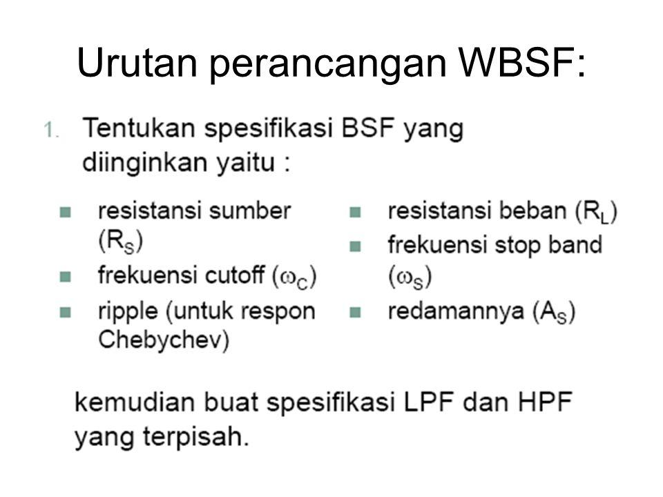 Urutan perancangan WBSF: