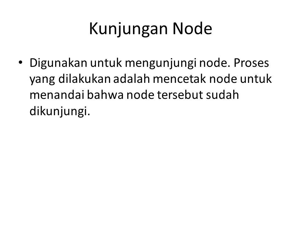 Kunjungan Node Digunakan untuk mengunjungi node.