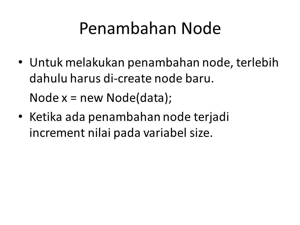 Penambahan Node Untuk melakukan penambahan node, terlebih dahulu harus di-create node baru. Node x = new Node(data);