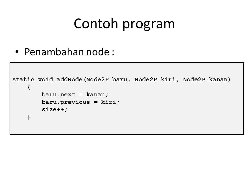 Contoh program Penambahan node :