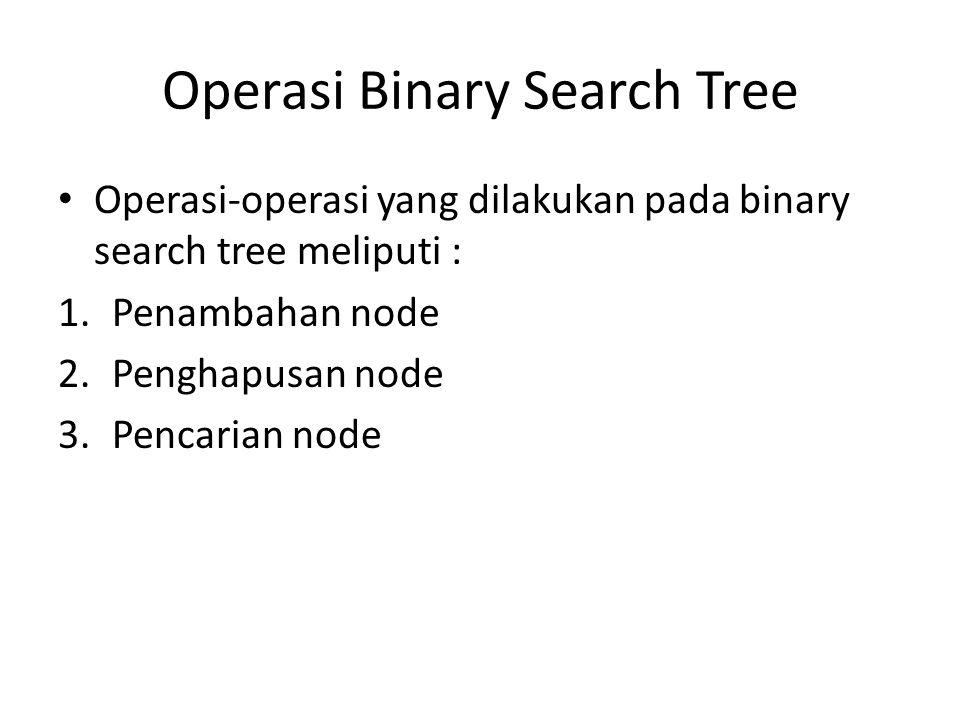Operasi Binary Search Tree