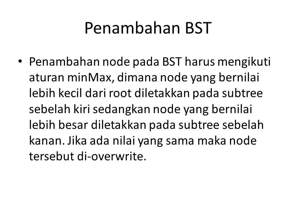 Penambahan BST