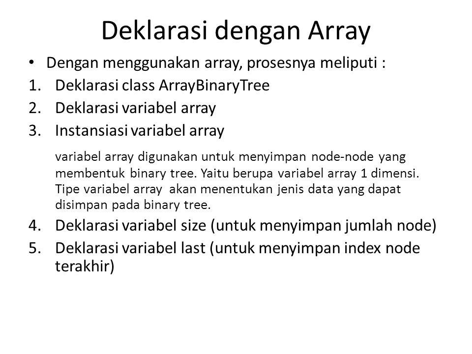 Deklarasi dengan Array