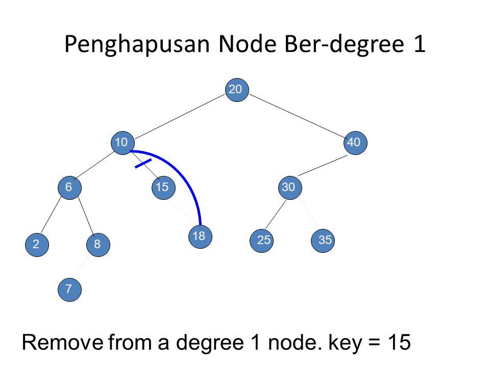 Penghapusan Node Ber-degree 1