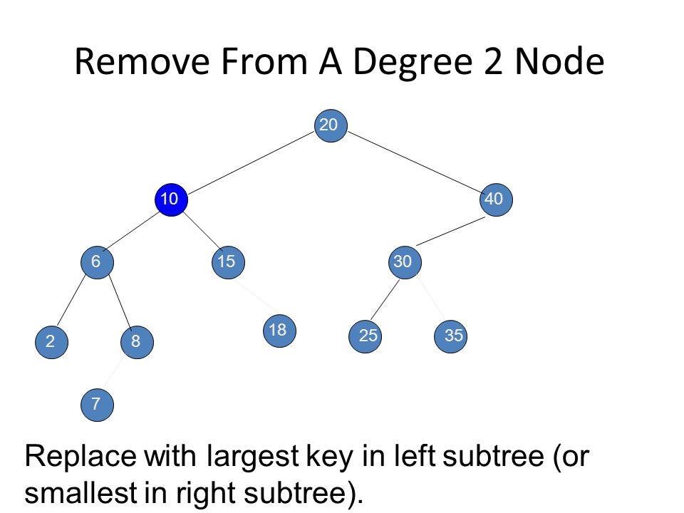 Remove From A Degree 2 Node