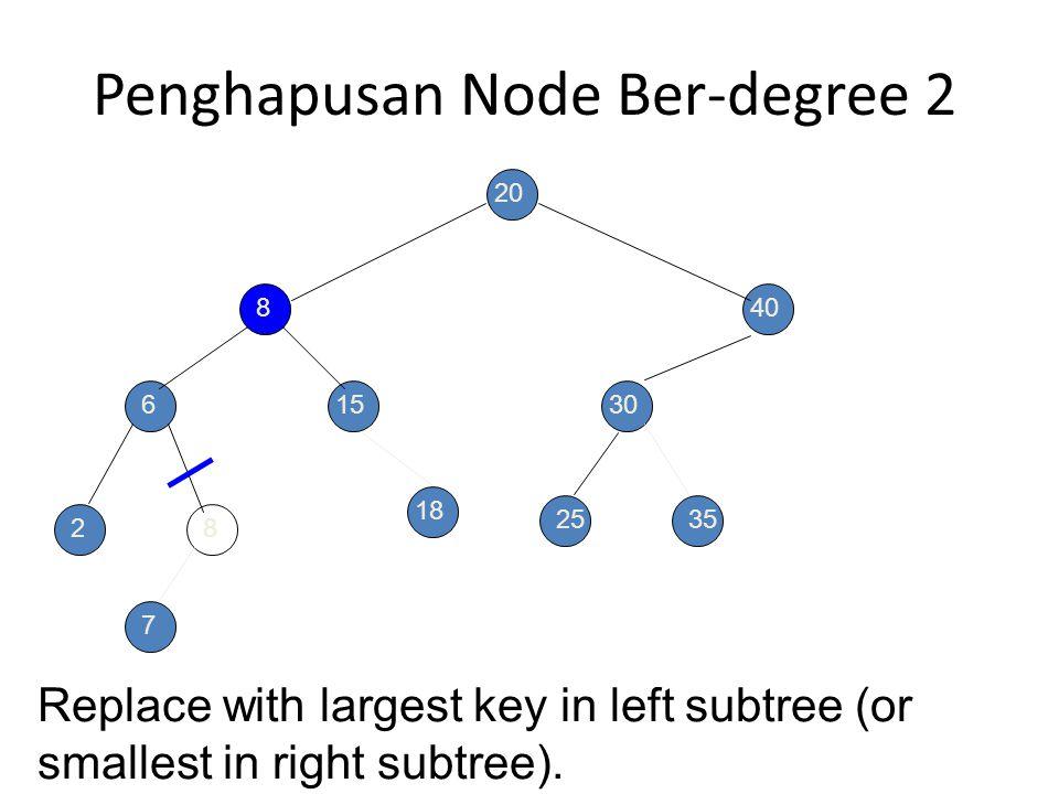 Penghapusan Node Ber-degree 2