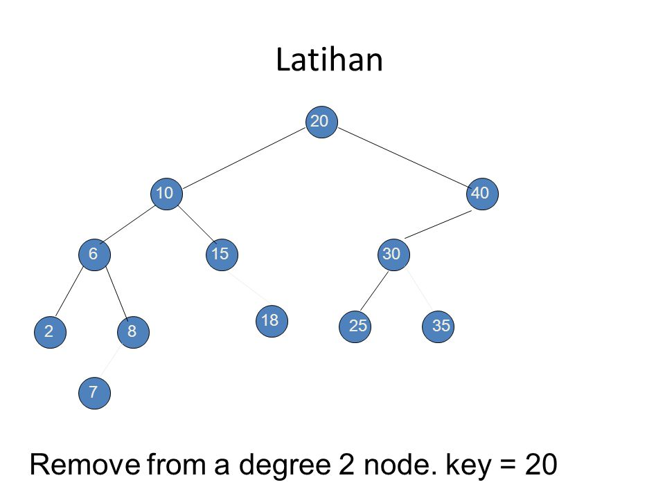 Latihan Remove from a degree 2 node. key = 20 20 10 6 2 8 15 40 30 25