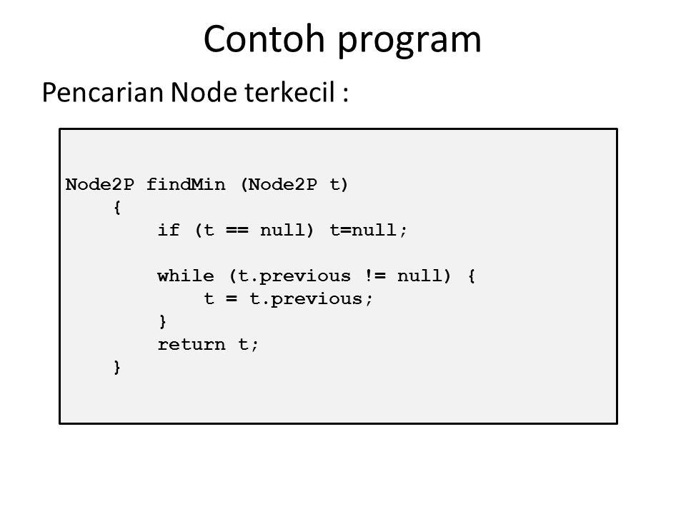 Contoh program Pencarian Node terkecil : Node2P findMin (Node2P t) {
