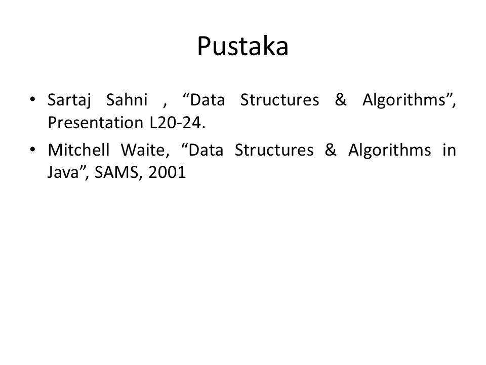Pustaka Sartaj Sahni , Data Structures & Algorithms , Presentation L20-24.