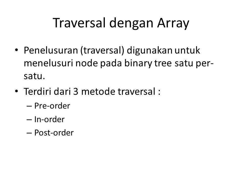Traversal dengan Array