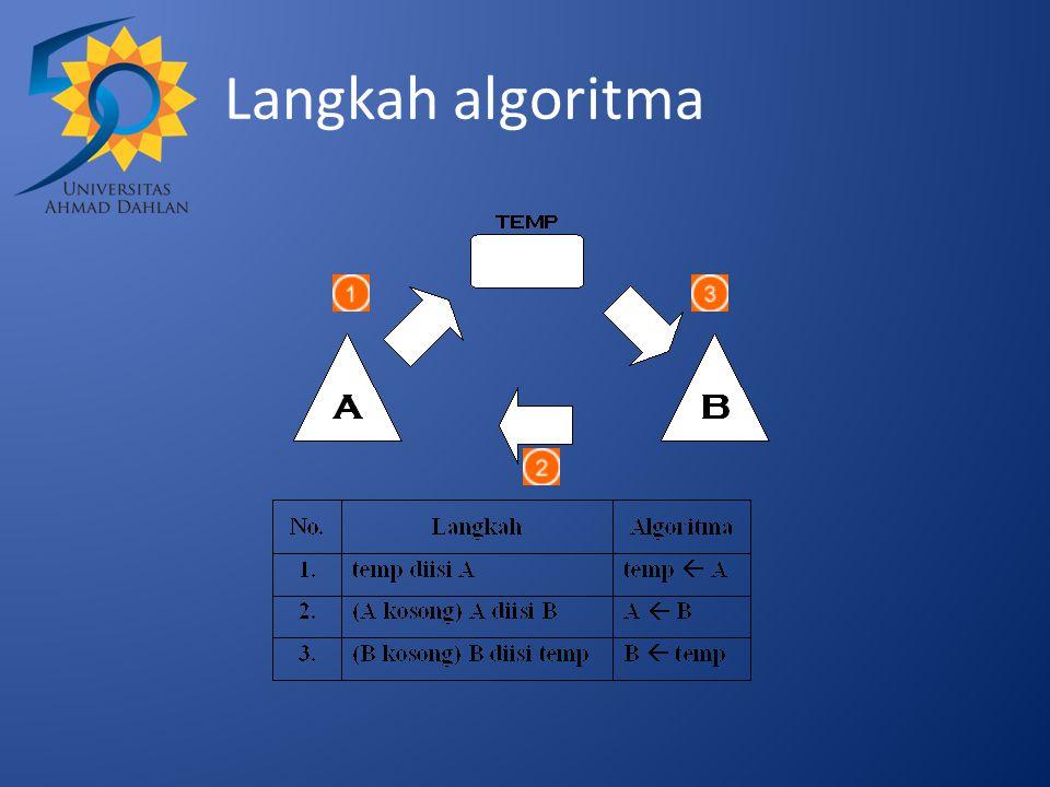 Langkah algoritma