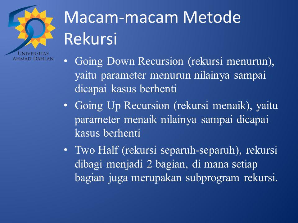 Macam-macam Metode Rekursi