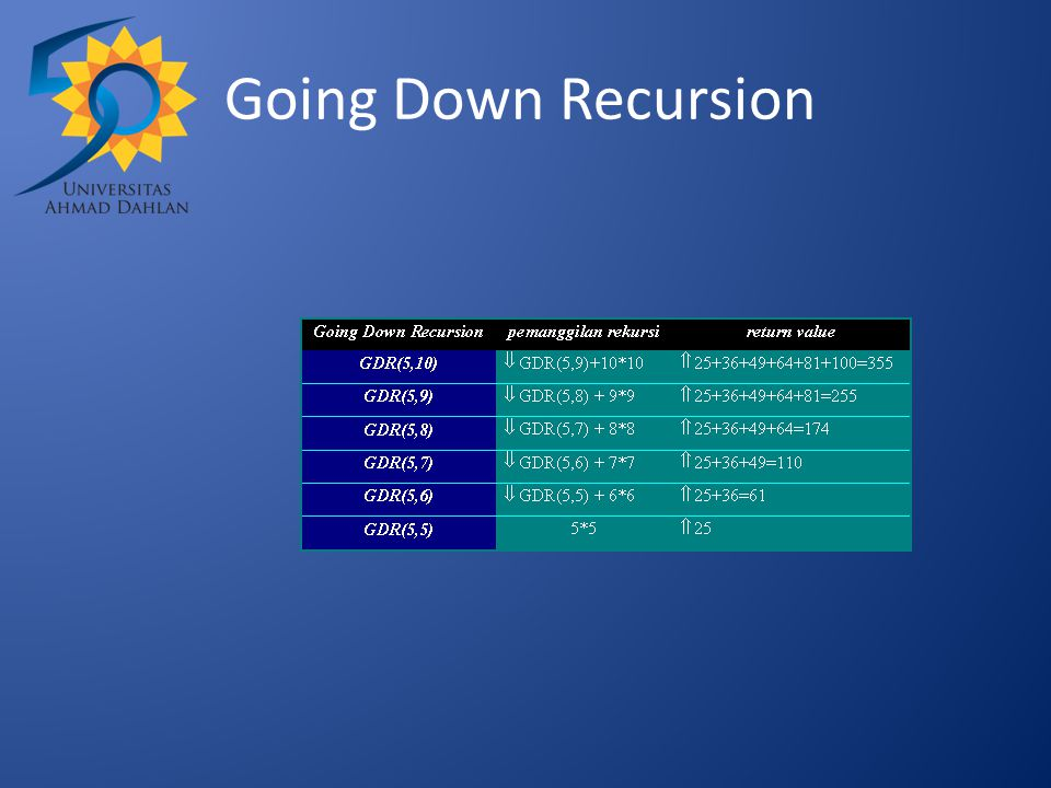 Going Down Recursion