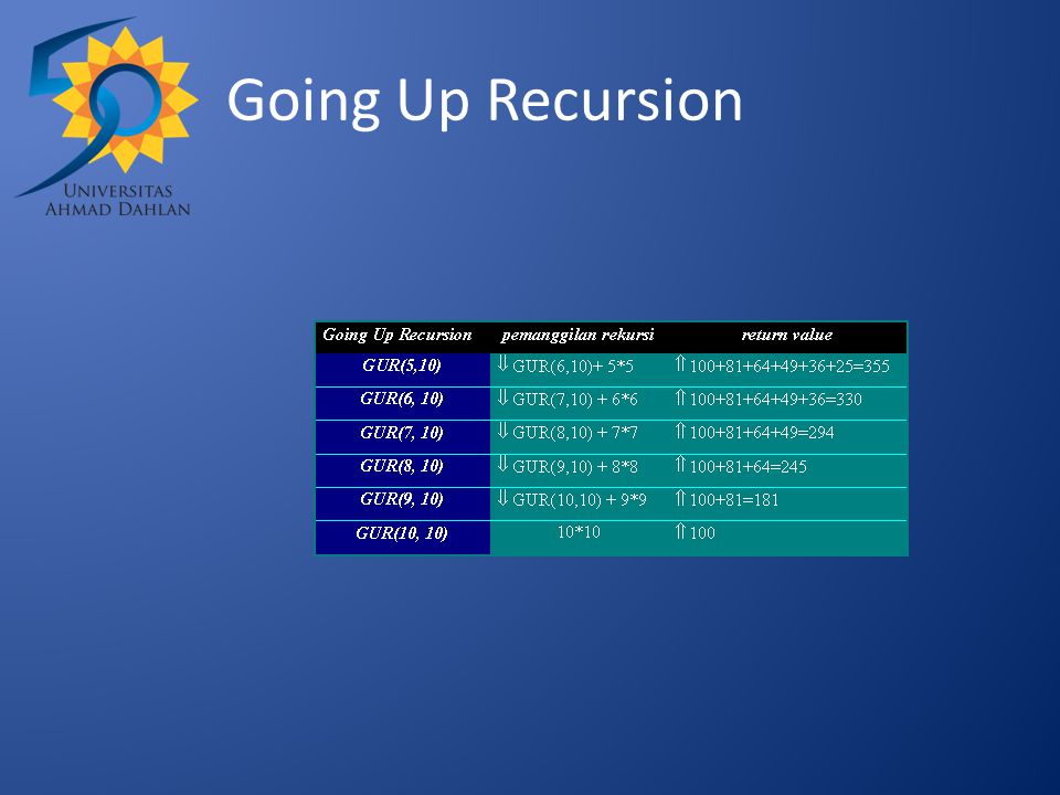 Going Up Recursion