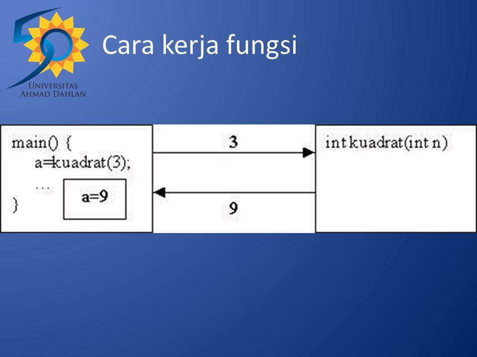 Cara kerja fungsi