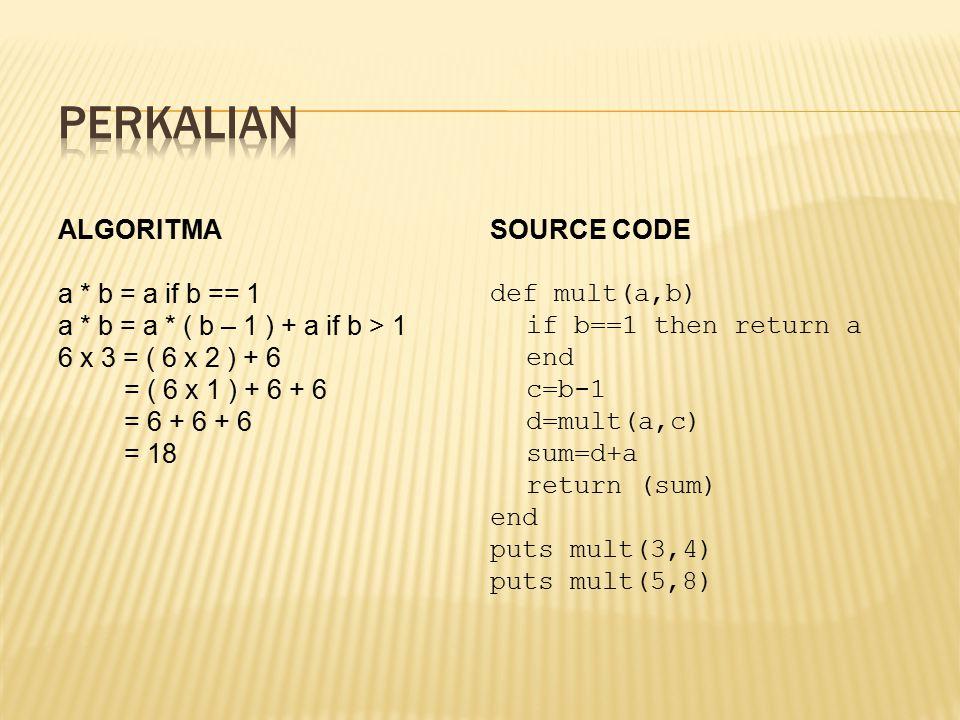 Perkalian ALGORITMA a * b = a if b == 1