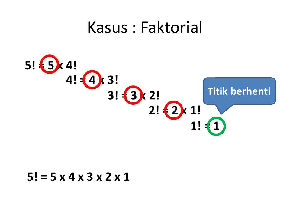 Kasus : Faktorial 5! = 5 x 4! 4! = 4 x 3! 3! = 3 x 2! 2! = 2 x 1!