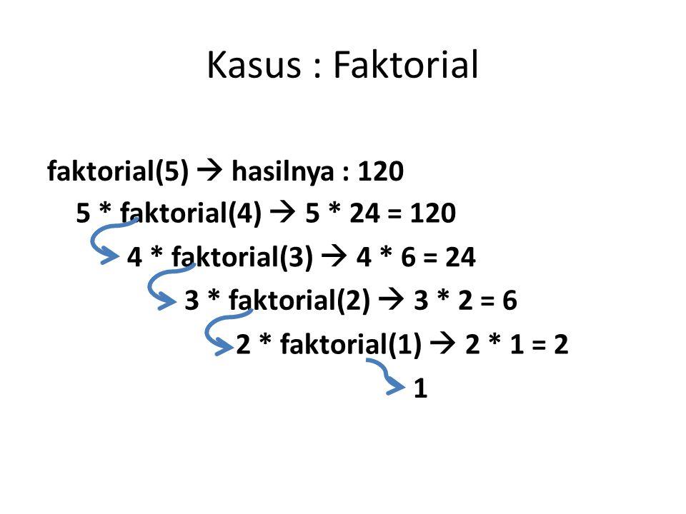 Kasus : Faktorial faktorial(5)  hasilnya : 120