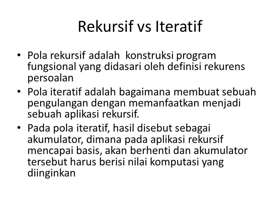 Rekursif vs Iteratif Pola rekursif adalah konstruksi program fungsional yang didasari oleh definisi rekurens persoalan.