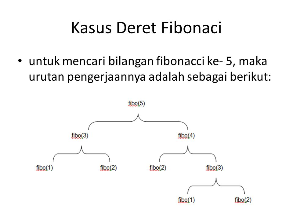 Kasus Deret Fibonaci untuk mencari bilangan fibonacci ke- 5, maka urutan pengerjaannya adalah sebagai berikut:
