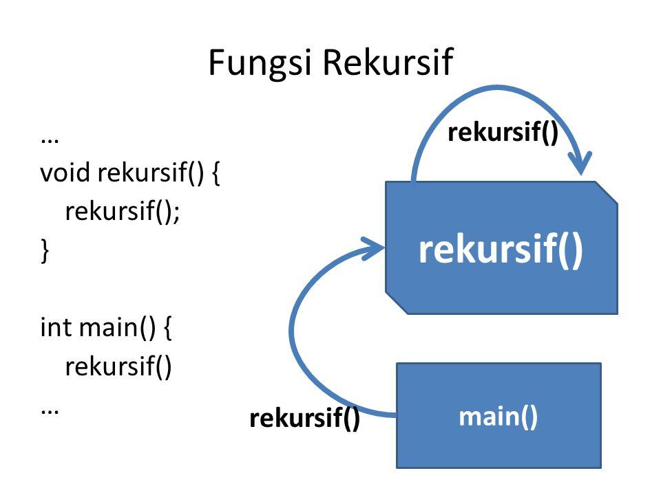 rekursif() Fungsi Rekursif rekursif()