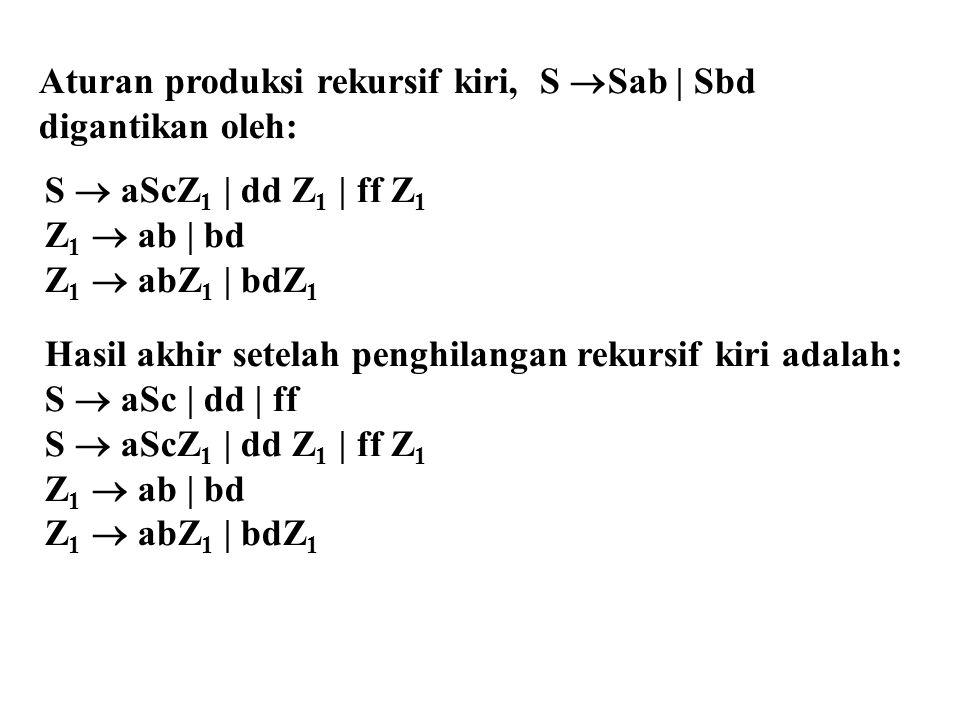 Aturan produksi rekursif kiri, S Sab | Sbd digantikan oleh:
