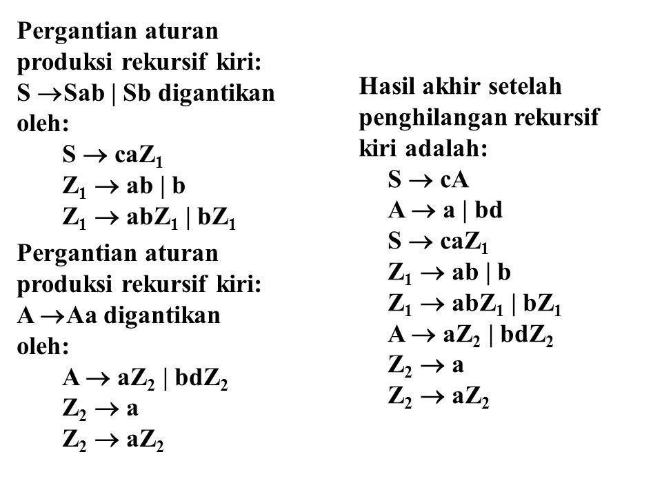 Pergantian aturan produksi rekursif kiri: S Sab | Sb digantikan. oleh: S  caZ1. Z1  ab | b. Z1  abZ1 | bZ1.