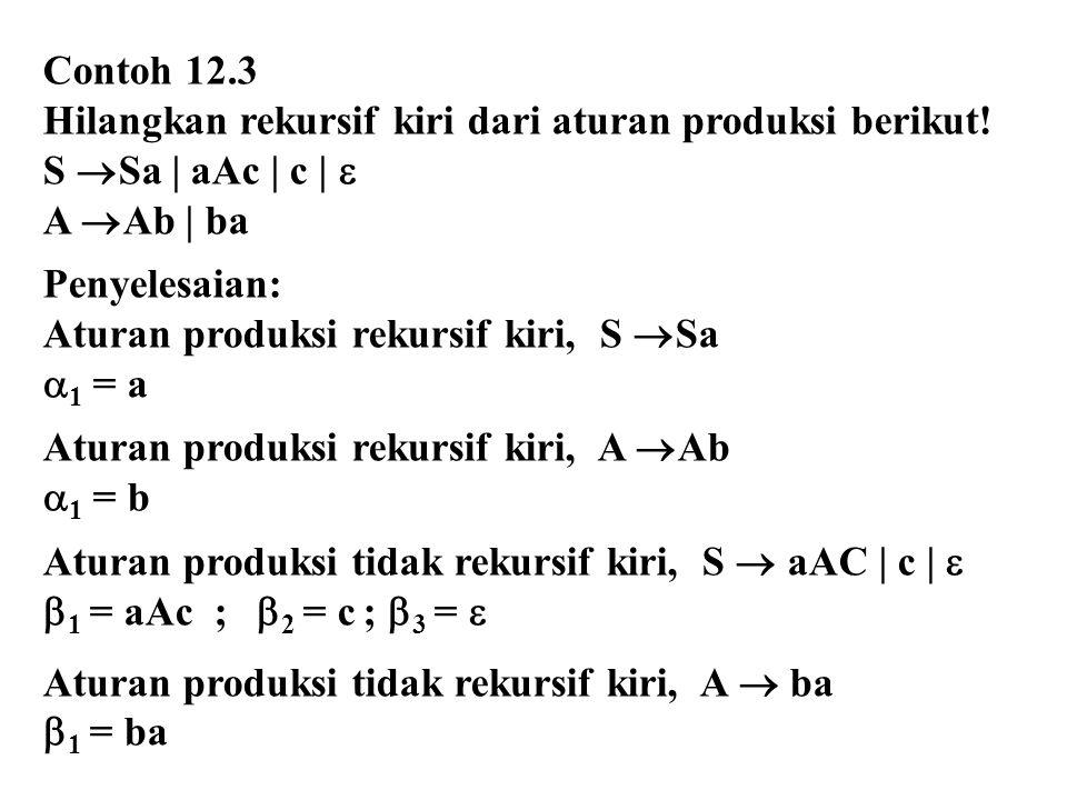 Contoh 12.3 Hilangkan rekursif kiri dari aturan produksi berikut! S Sa | aAc | c |  A Ab | ba.