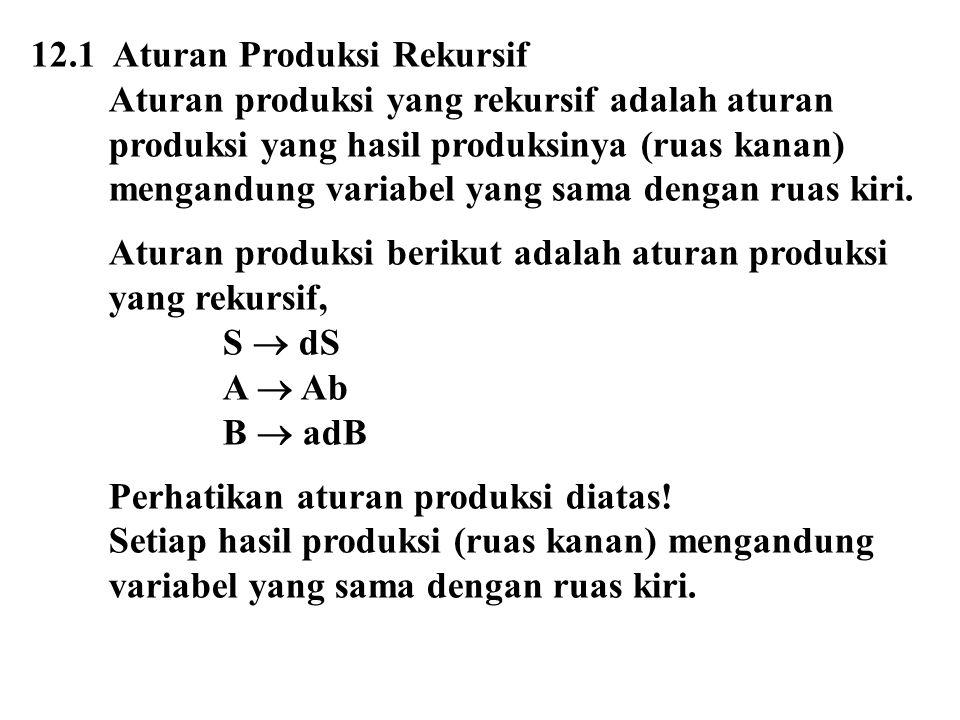 12.1 Aturan Produksi Rekursif