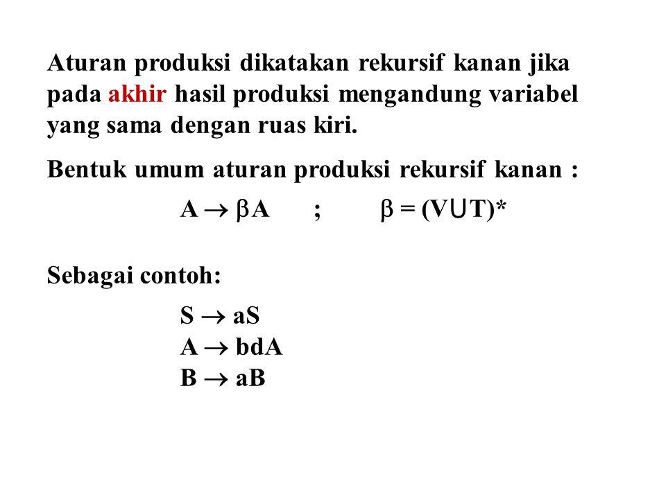 Aturan produksi dikatakan rekursif kanan jika pada akhir hasil produksi mengandung variabel yang sama dengan ruas kiri.