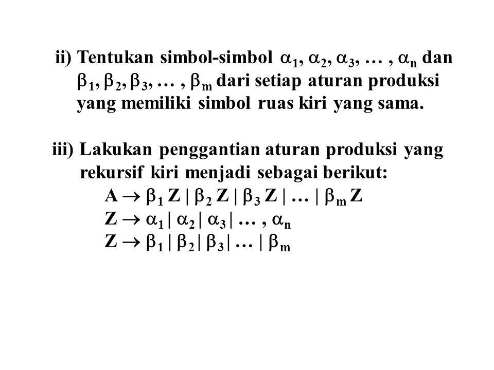 ii) Tentukan simbol-simbol 1, 2, 3, … , n dan