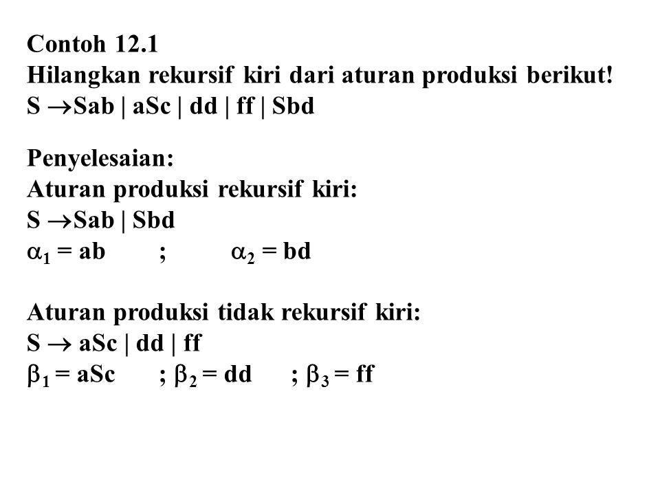 Contoh 12.1 Hilangkan rekursif kiri dari aturan produksi berikut! S Sab | aSc | dd | ff | Sbd. Penyelesaian: