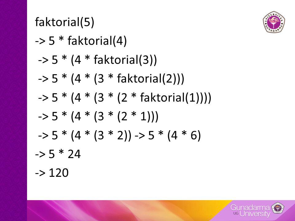 faktorial(5) -> 5. faktorial(4) -> 5. (4. faktorial(3)) -> 5