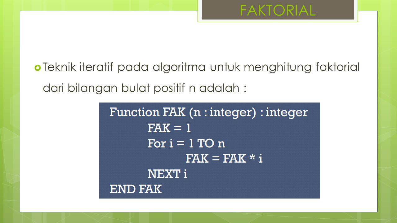 FAKTORIAL Teknik iteratif pada algoritma untuk menghitung faktorial dari bilangan bulat positif n adalah :