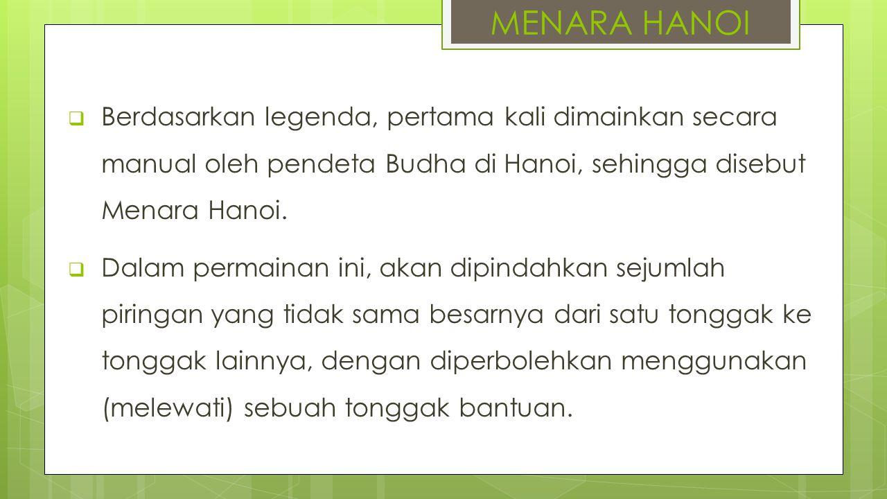 MENARA HANOI Berdasarkan legenda, pertama kali dimainkan secara manual oleh pendeta Budha di Hanoi, sehingga disebut Menara Hanoi.