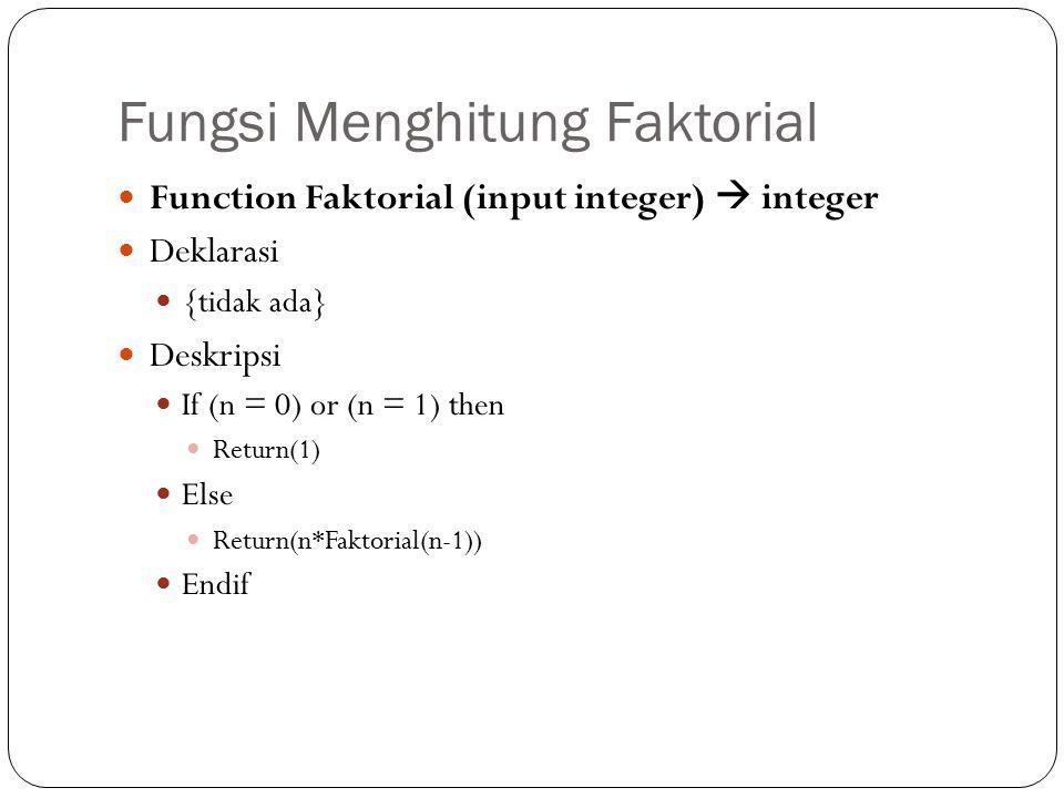 Fungsi Menghitung Faktorial