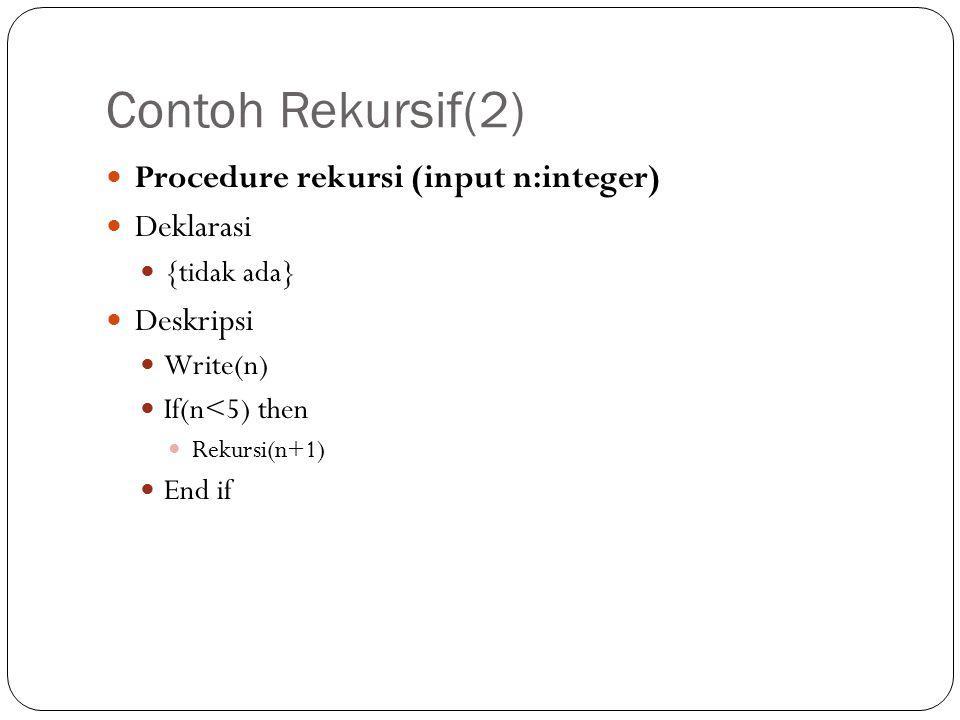Contoh Rekursif(2) Procedure rekursi (input n:integer) Deklarasi